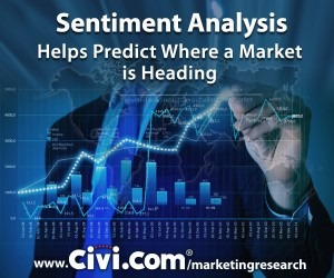 Sentiment Analysis Helps Predict Where a Market is Heading