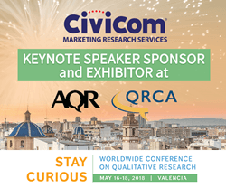 Civicom showcases global market research solutions at Worldwide Conference on Qualitative Research in Valencia